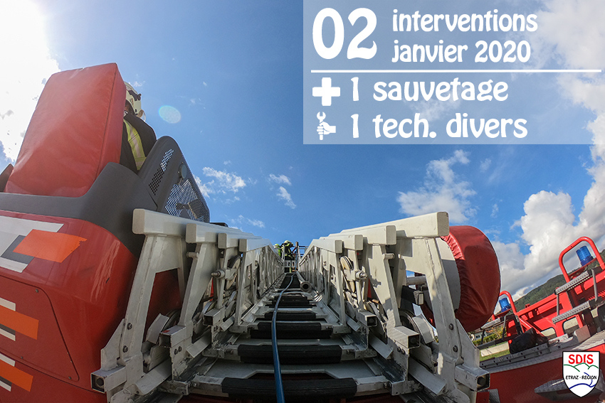 Interventions Janvier 2020
